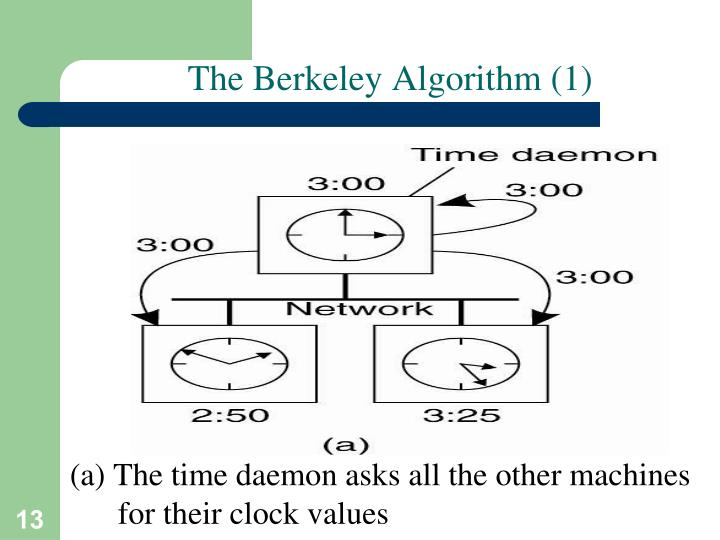 The Berkeley Algorithm (1)