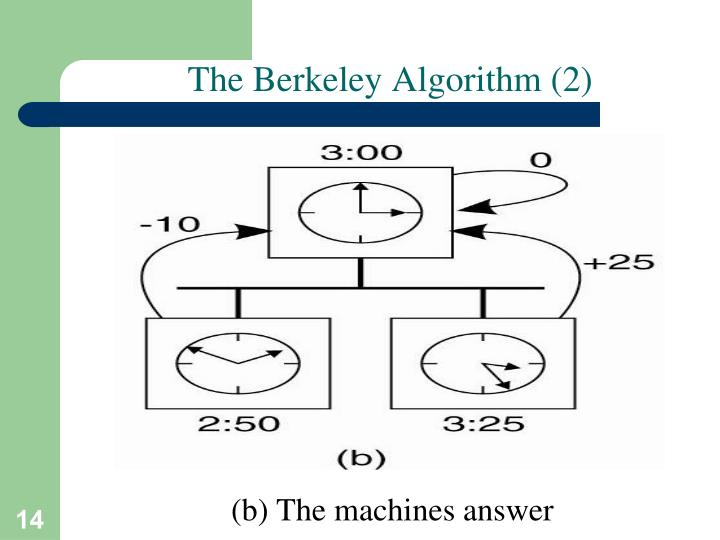 The Berkeley Algorithm (2)