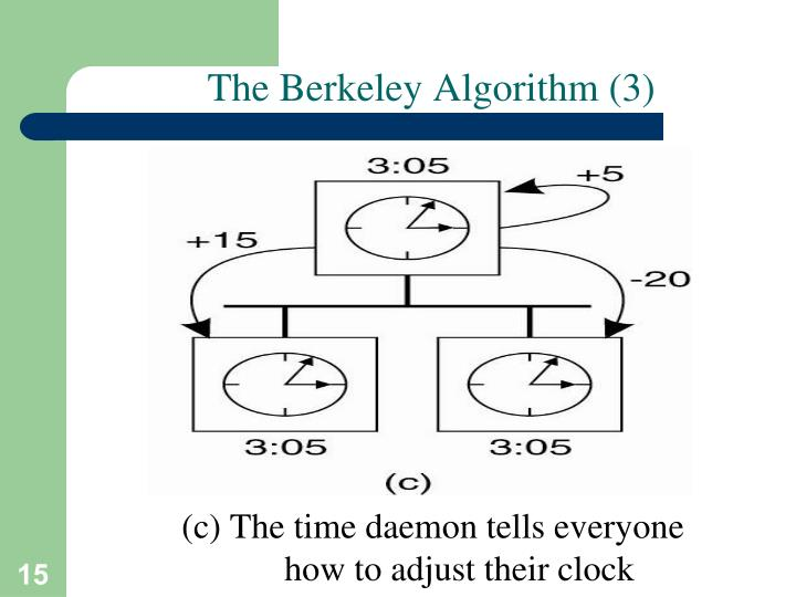 The Berkeley Algorithm (3)
