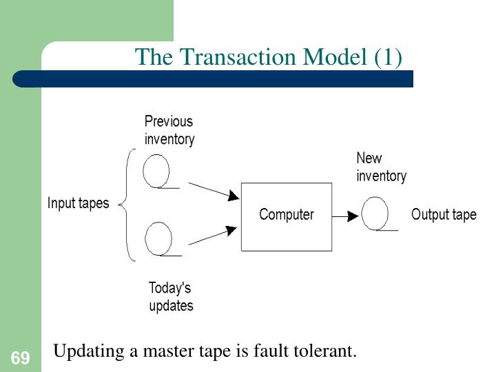 The Transaction Model (1)