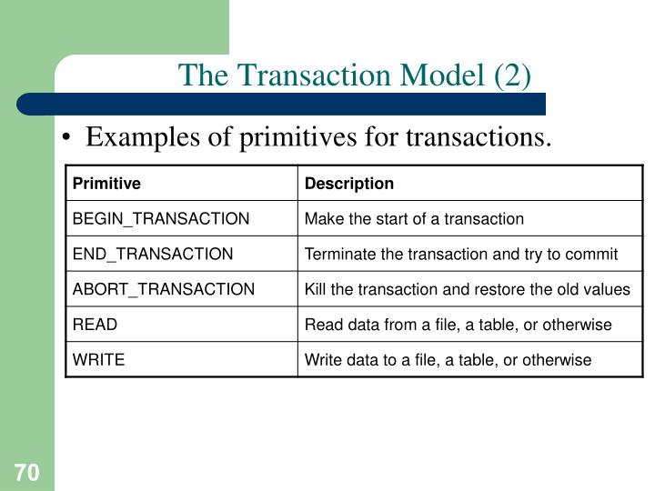 The Transaction Model (2)