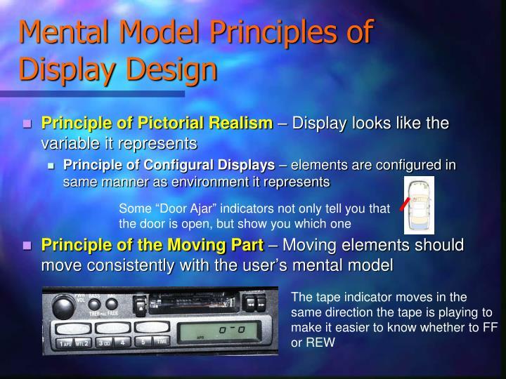 Mental Model Principles of Display Design