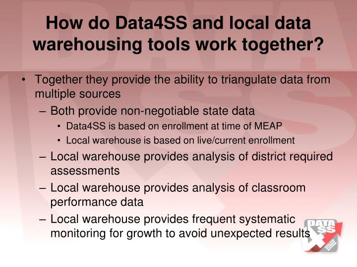 How do Data4SS and local data warehousing tools work together?