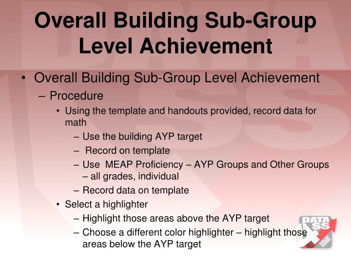 Overall Building Sub-Group Level Achievement