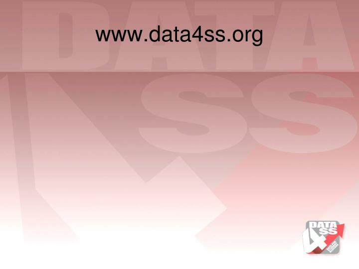 www.data4ss.org