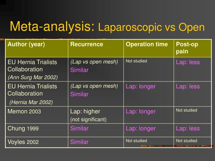 Meta-analysis: