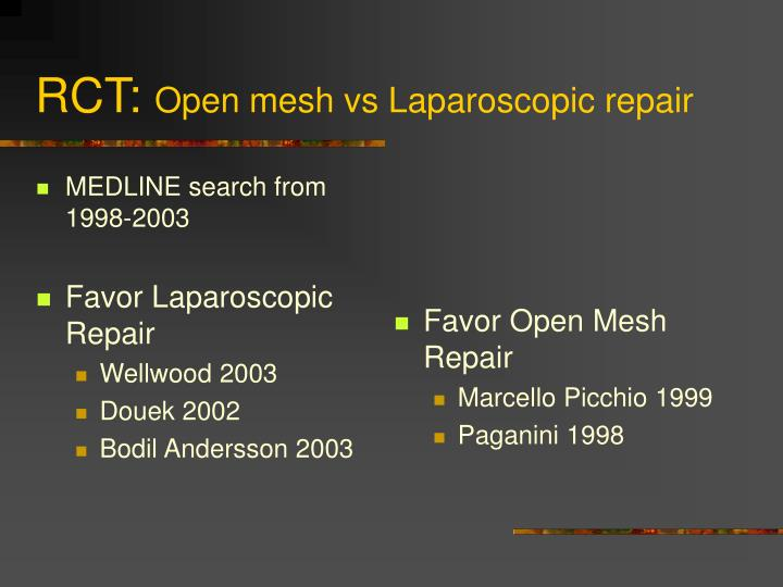 MEDLINE search from 1998-2003