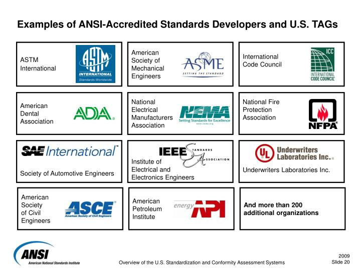 Examples of ANSI-Accredited Standards Developers and U.S. TAGs