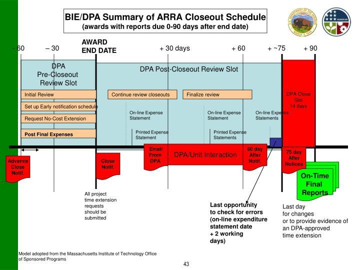 BIE/DPA Summary of ARRA Closeout Schedule