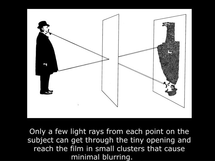 Only a few light rays from each point on the subject can get through the tiny opening and reach the film in small clusters that cause minimal blurring.