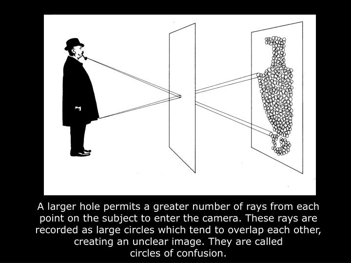 A larger hole permits a greater number of rays from each point on the subject to enter the camera. These rays are recorded as large circles which tend to overlap each other, creating an unclear image. They are called