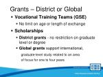 grants district or global