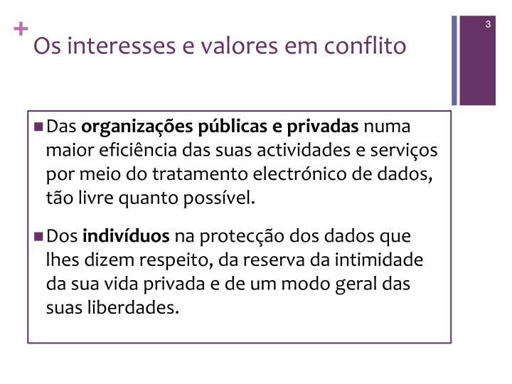 Os interesses e valores em conflito