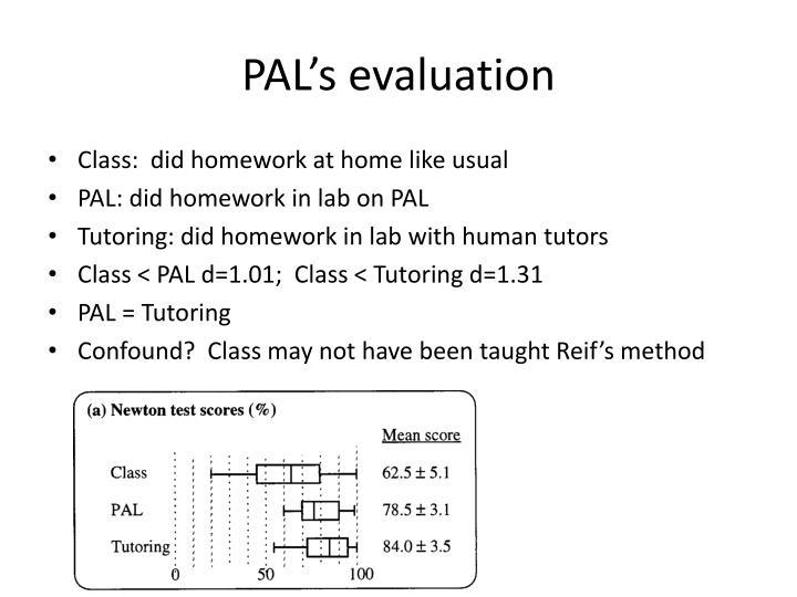 PAL's evaluation