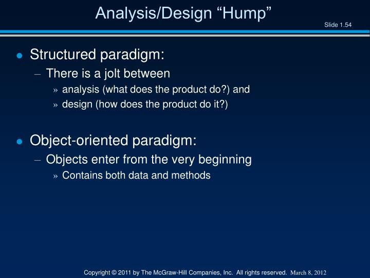 "Analysis/Design ""Hump"""