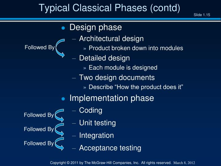 Typical Classical Phases (contd)