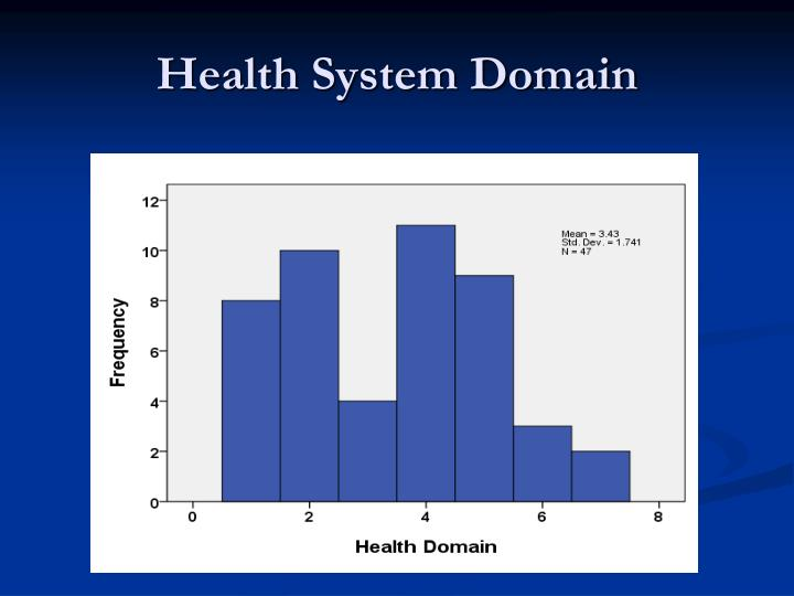 Health System Domain