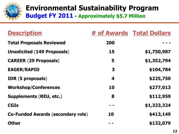 Environmental Sustainability Program