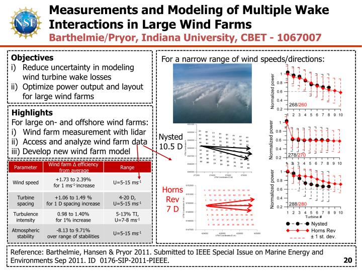 Measurements and Modeling of Multiple Wake Interactions in Large Wind Farms