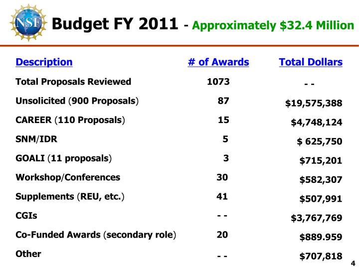 Budget FY 2011