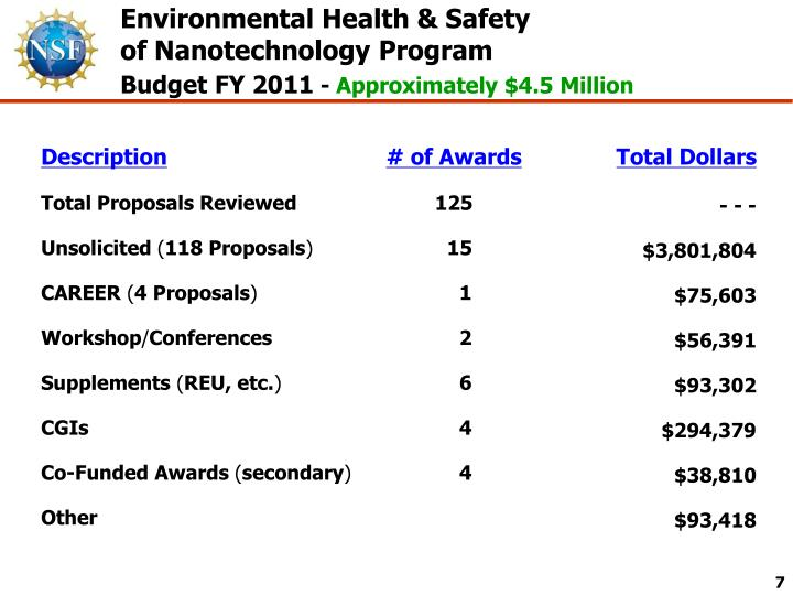 Environmental Health & Safety
