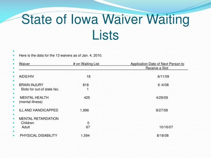 State of Iowa Waiver Waiting Lists