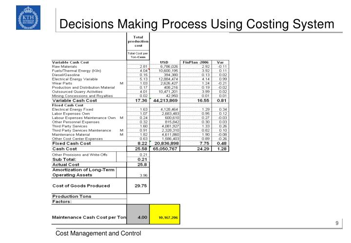 Decisions Making Process Using Costing System