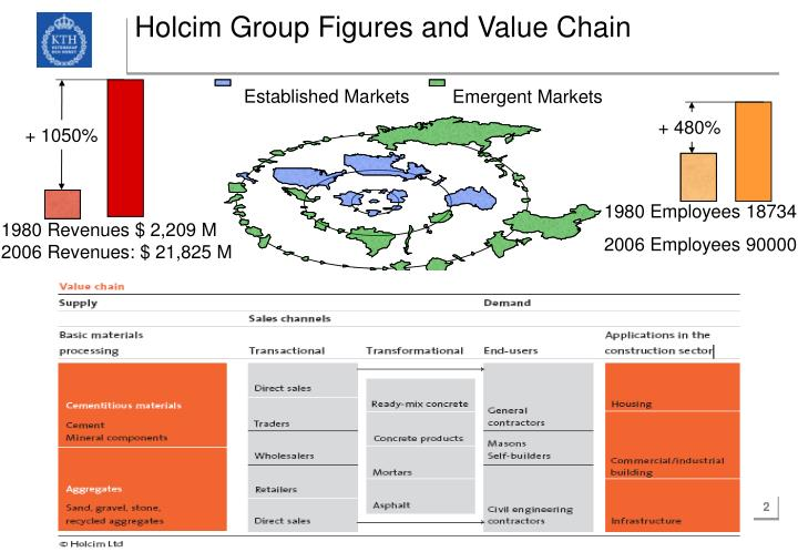 Holcim group figures and value chain