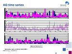 aq time series