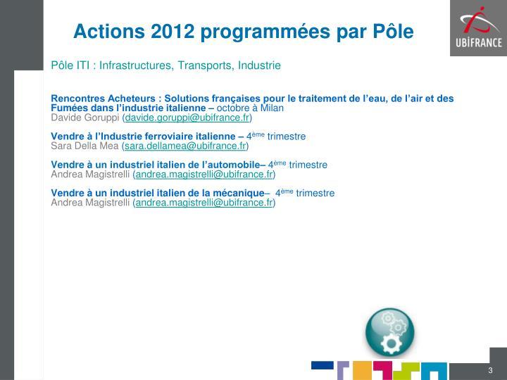 Actions 2012 programm es par p le
