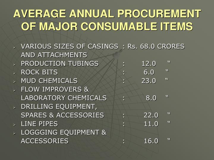 AVERAGE ANNUAL PROCUREMENT OF MAJOR CONSUMABLE ITEMS