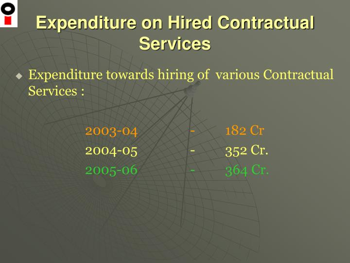 Expenditure on Hired Contractual Services