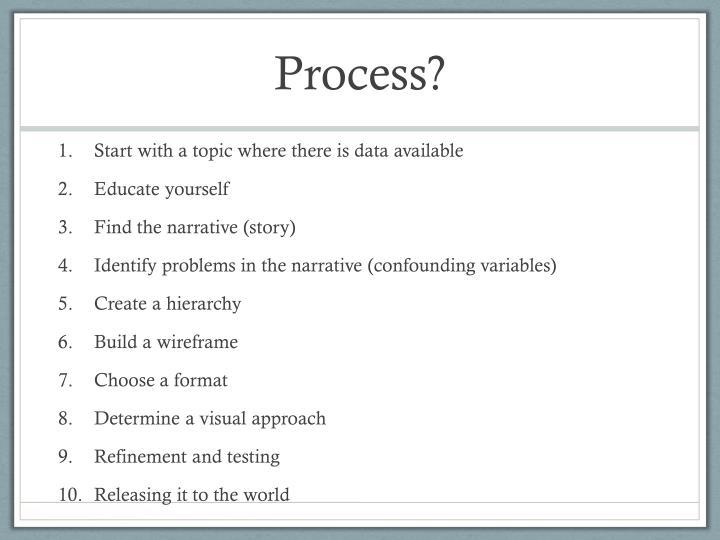 Process?