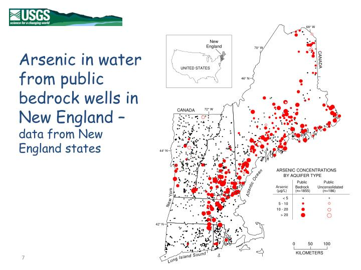 Arsenic in water from