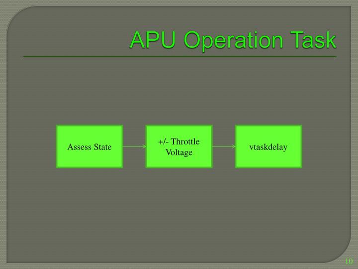 APU Operation Task