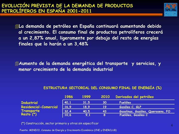 Aumento de la demanda energética del transporte  y servicios, y menor crecimiento de la demanda industrial