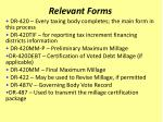 relevant forms