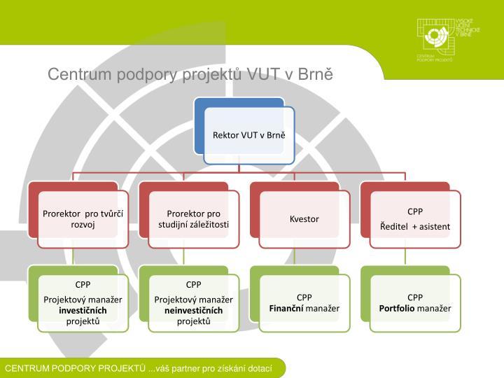 Centrum podpory projektů VUT v Brně