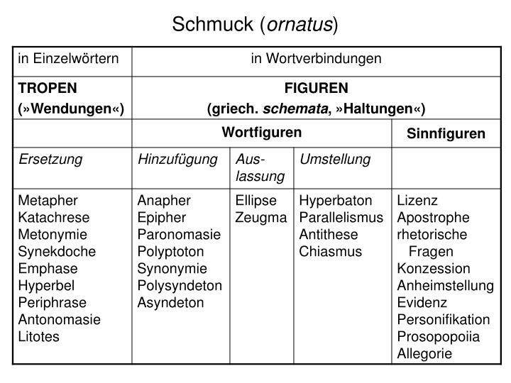 Schmuck (