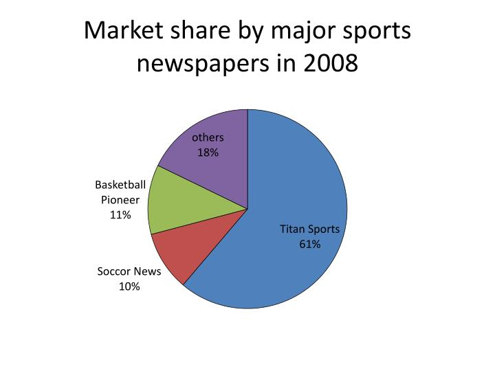 Market share by major sports newspapers in 2008