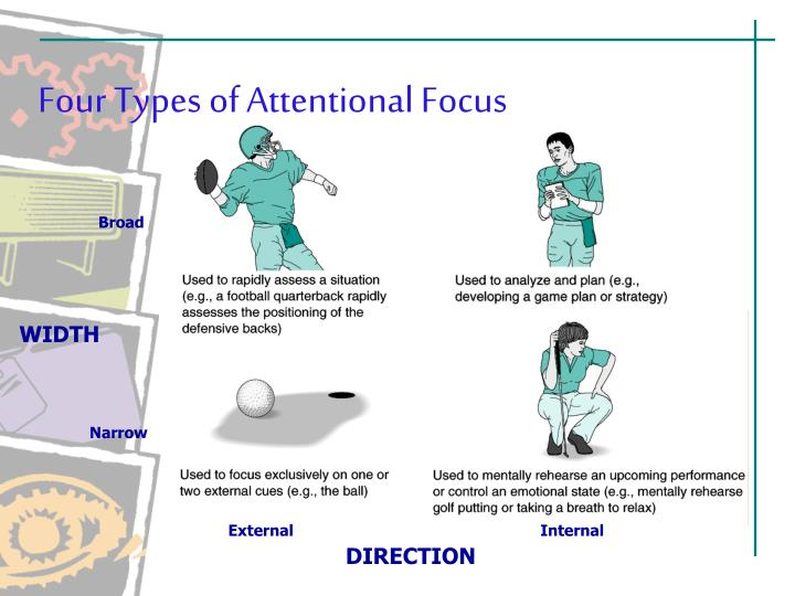 Four Types of Attentional Focus