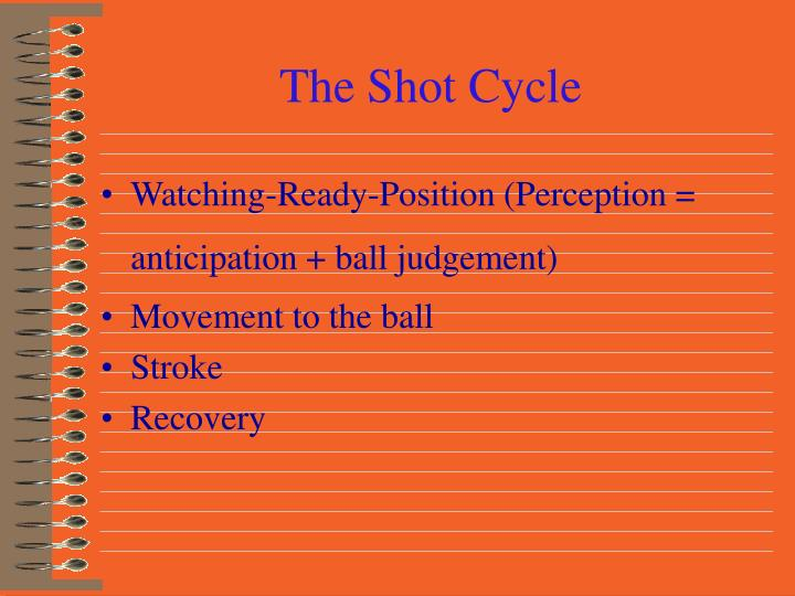 The Shot Cycle