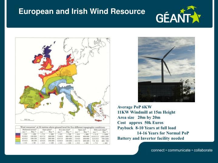European and Irish Wind Resource