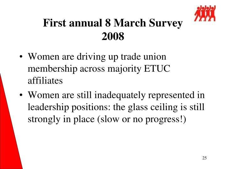 First annual 8 March Survey
