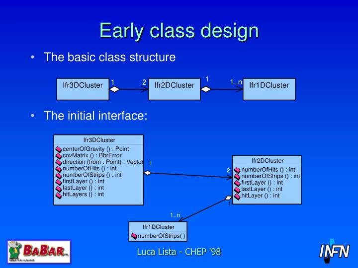 Early class design