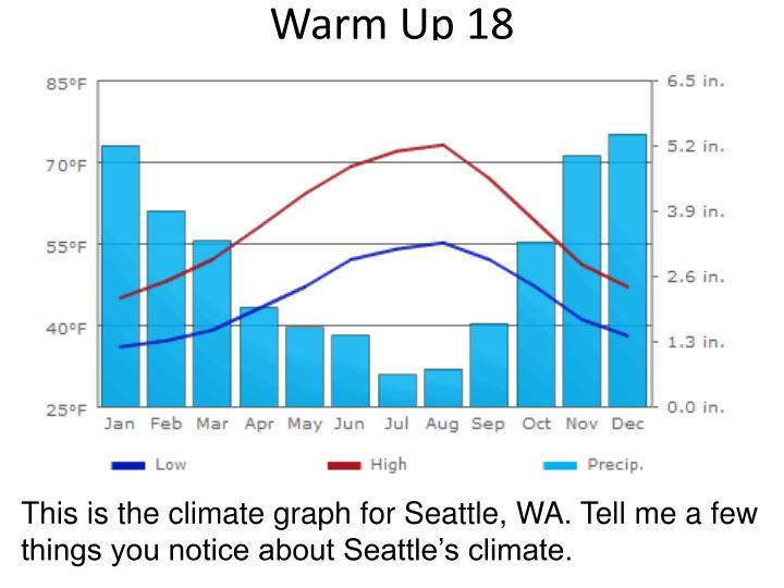 Warm up 18