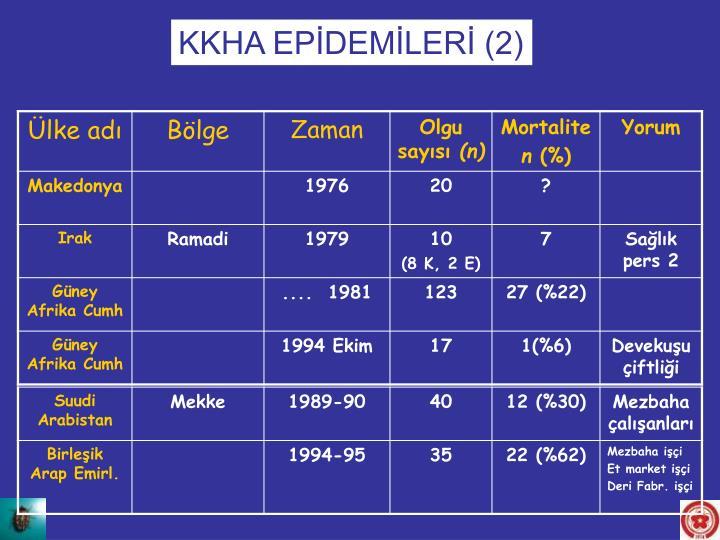 KKHA EPİDEMİLERİ (2)