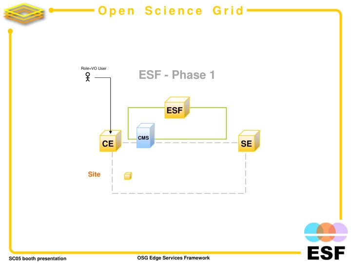 ESF - Phase 1