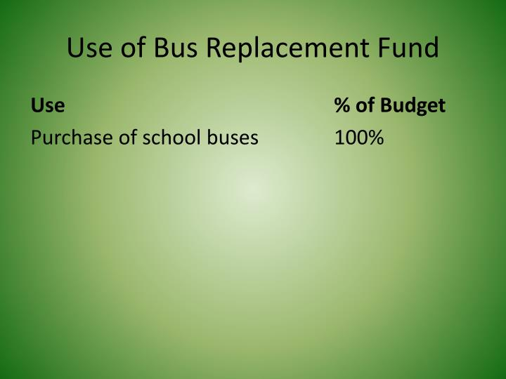 Use of Bus Replacement Fund