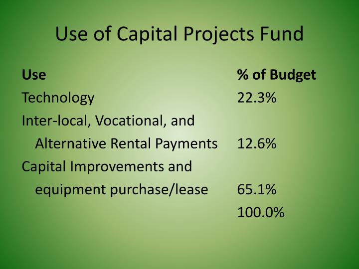 Use of Capital Projects Fund